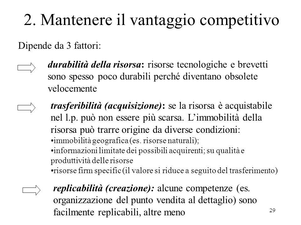 29 2. Mantenere il vantaggio competitivo Dipende da 3 fattori: durabilità della risorsa: risorse tecnologiche e brevetti sono spesso poco durabili per