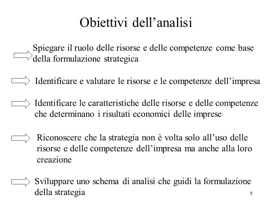 5 Obiettivi dellanalisi Spiegare il ruolo delle risorse e delle competenze come base della formulazione strategica Identificare e valutare le risorse