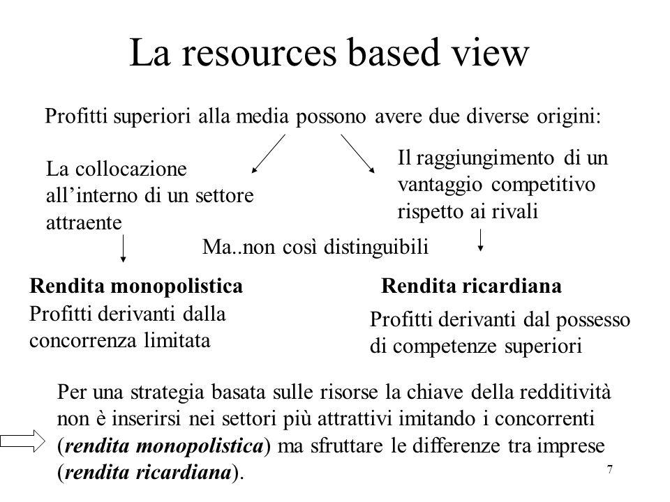 7 La resources based view Profitti superiori alla media possono avere due diverse origini: La collocazione allinterno di un settore attraente Il raggi