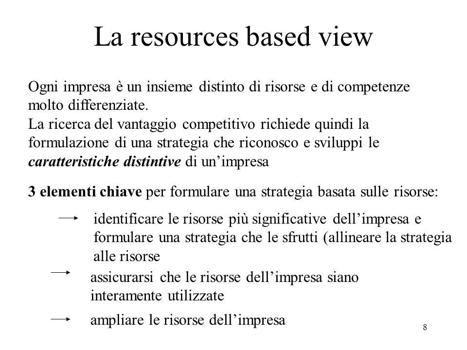 8 La resources based view 3 elementi chiave per formulare una strategia basata sulle risorse: identificare le risorse più significative dellimpresa e