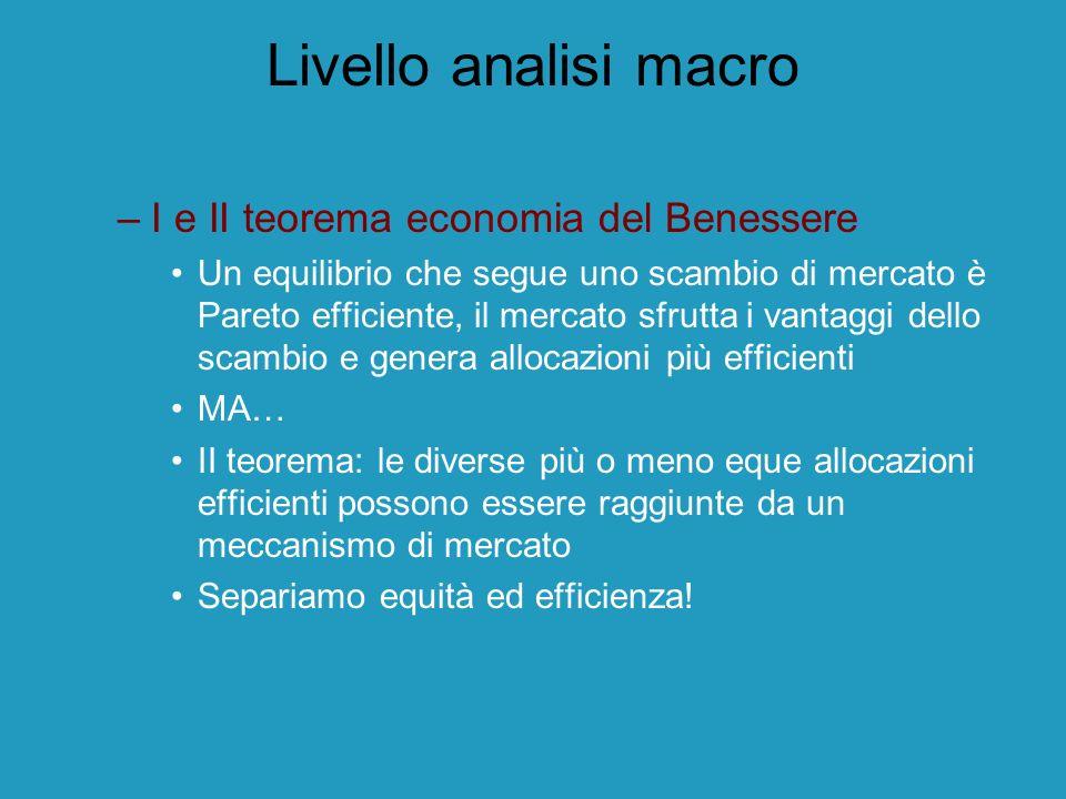 Livello analisi macro –I e II teorema economia del Benessere Un equilibrio che segue uno scambio di mercato è Pareto efficiente, il mercato sfrutta i