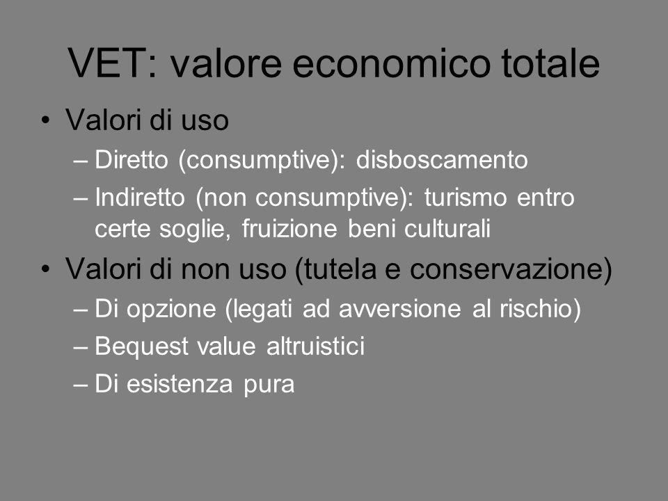 VET: valore economico totale Valori di uso –Diretto (consumptive): disboscamento –Indiretto (non consumptive): turismo entro certe soglie, fruizione b