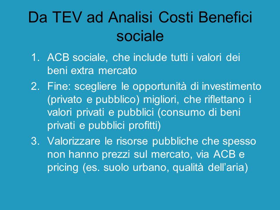 Da TEV ad Analisi Costi Benefici sociale 1.ACB sociale, che include tutti i valori dei beni extra mercato 2.Fine: scegliere le opportunità di investim