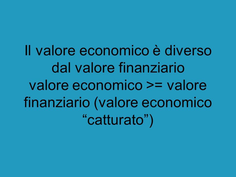 Il valore economico è diverso dal valore finanziario valore economico >= valore finanziario (valore economico catturato)