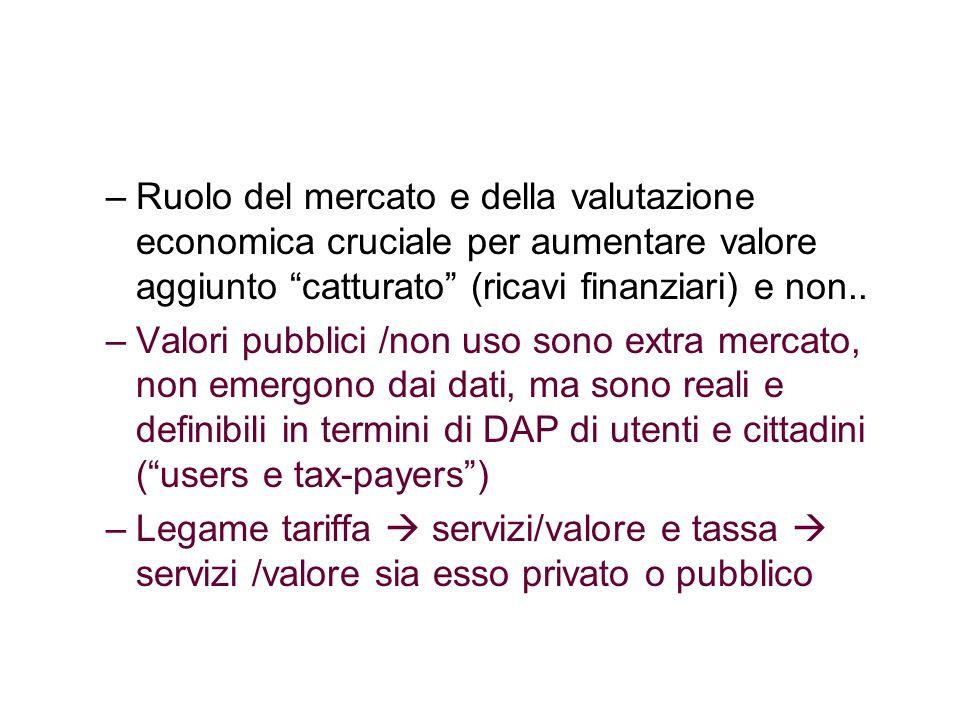 –Ruolo del mercato e della valutazione economica cruciale per aumentare valore aggiunto catturato (ricavi finanziari) e non.. –Valori pubblici /non us