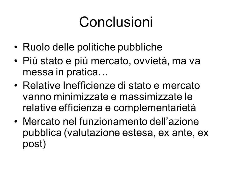 Conclusioni Ruolo delle politiche pubbliche Più stato e più mercato, ovvietà, ma va messa in pratica… Relative Inefficienze di stato e mercato vanno m