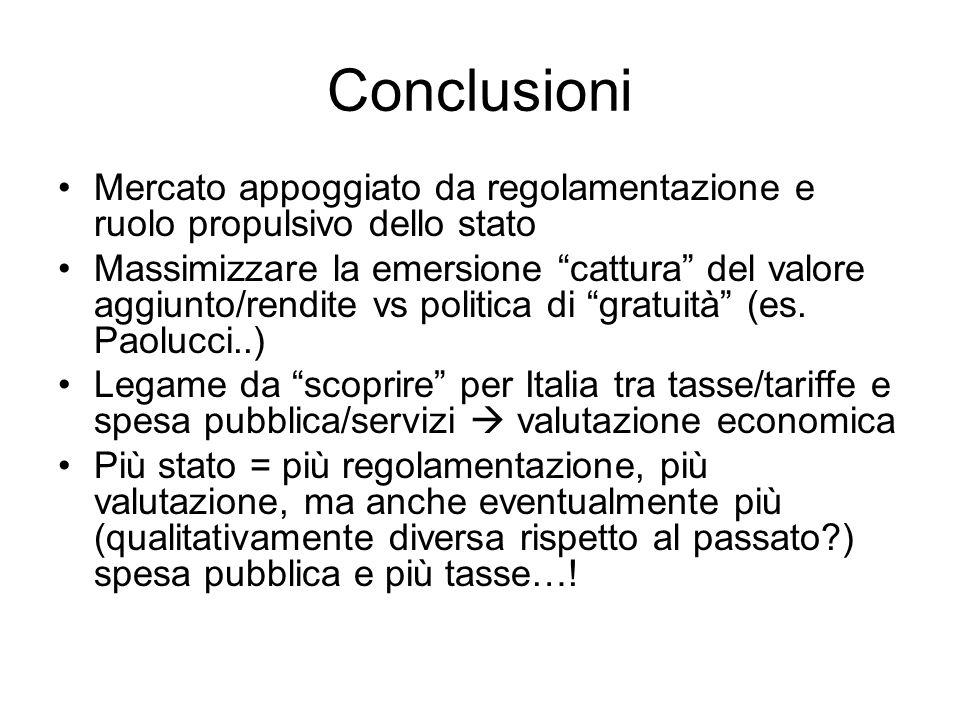 Conclusioni Mercato appoggiato da regolamentazione e ruolo propulsivo dello stato Massimizzare la emersione cattura del valore aggiunto/rendite vs pol