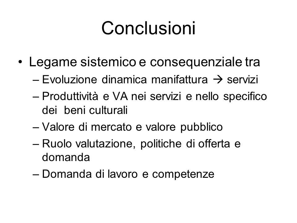Conclusioni Legame sistemico e consequenziale tra –Evoluzione dinamica manifattura servizi –Produttività e VA nei servizi e nello specifico dei beni c