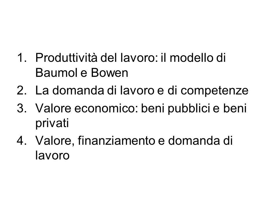 1.Produttività del lavoro: il modello di Baumol e Bowen 2.La domanda di lavoro e di competenze 3.Valore economico: beni pubblici e beni privati 4.Valo