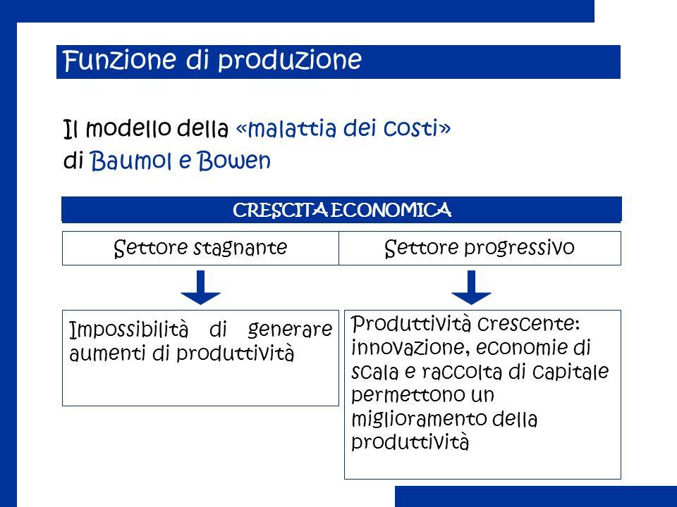 Funzione di produzione Il modello della «malattia dei costi» di Baumol e Bowen CRESCITA ECONOMICA Settore stagnanteSettore progressivo Impossibilità d