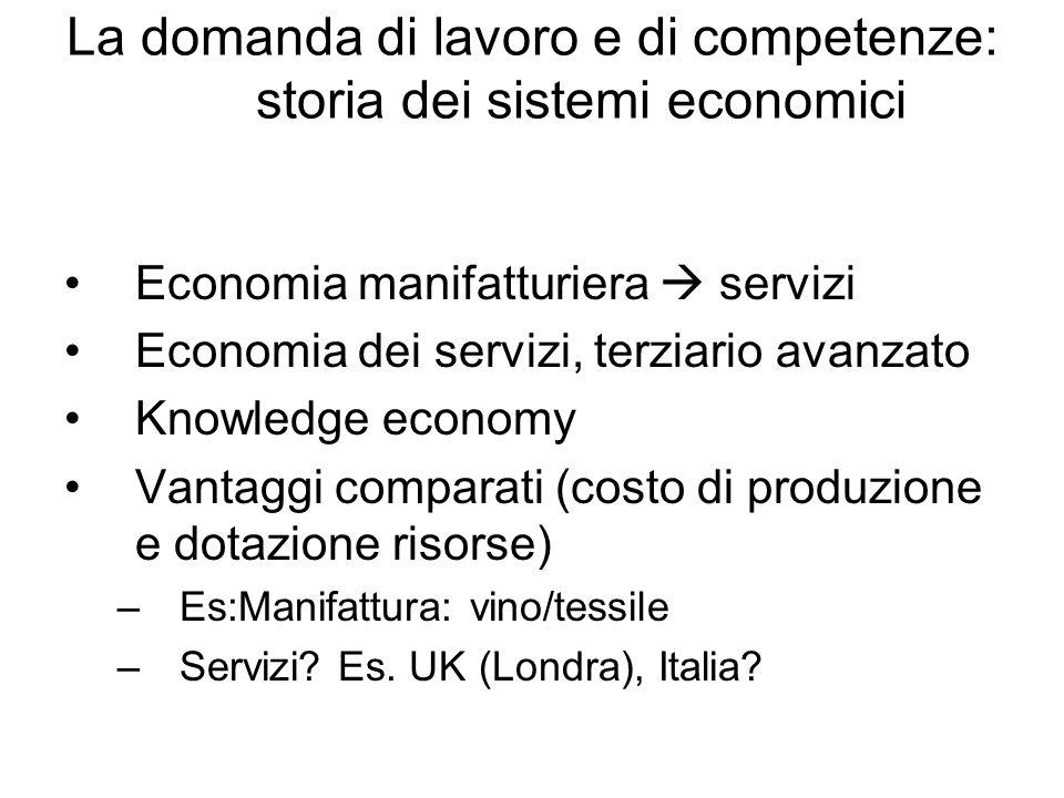 La domanda di lavoro e di competenze: storia dei sistemi economici Economia manifatturiera servizi Economia dei servizi, terziario avanzato Knowledge