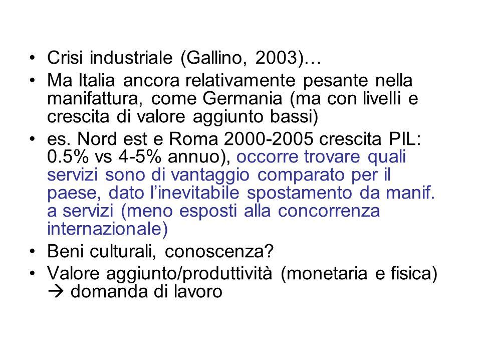 Crisi industriale (Gallino, 2003)… Ma Italia ancora relativamente pesante nella manifattura, come Germania (ma con livelli e crescita di valore aggiun