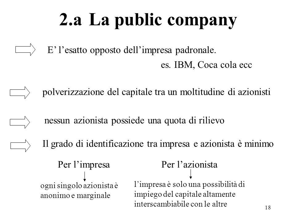 18 2.aLa public company polverizzazione del capitale tra un moltitudine di azionisti nessun azionista possiede una quota di rilievo es. IBM, Coca cola