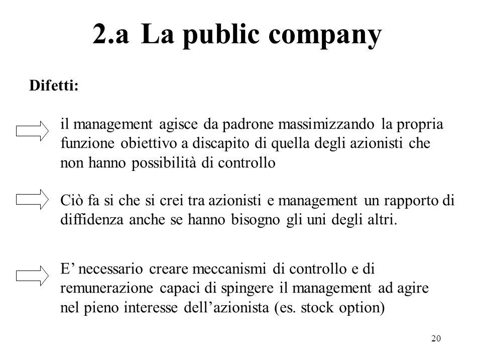 20 2.aLa public company Difetti: il management agisce da padrone massimizzando la propria funzione obiettivo a discapito di quella degli azionisti che