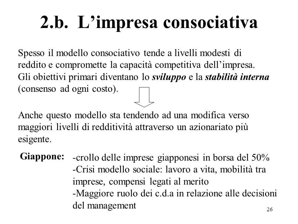 26 2.b. Limpresa consociativa Spesso il modello consociativo tende a livelli modesti di reddito e compromette la capacità competitiva dellimpresa. Gli