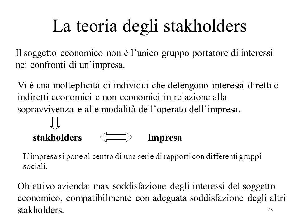 29 La teoria degli stakholders Il soggetto economico non è lunico gruppo portatore di interessi nei confronti di unimpresa. Vi è una molteplicità di i