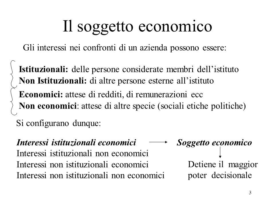 3 Il soggetto economico Gli interessi nei confronti di un azienda possono essere: Istituzionali:delle persone considerate membri dellistituto Non Isti