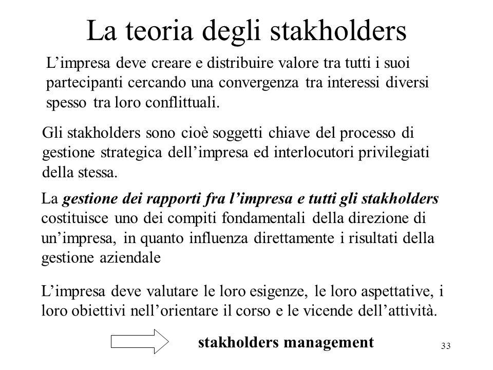 33 La teoria degli stakholders La gestione dei rapporti fra limpresa e tutti gli stakholders costituisce uno dei compiti fondamentali della direzione