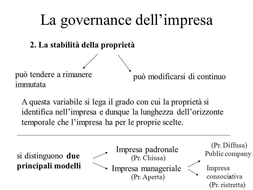 6 La governance dellimpresa 2. La stabilità della proprietà può tendere a rimanere immutata può modificarsi di continuo A questa variabile si lega il