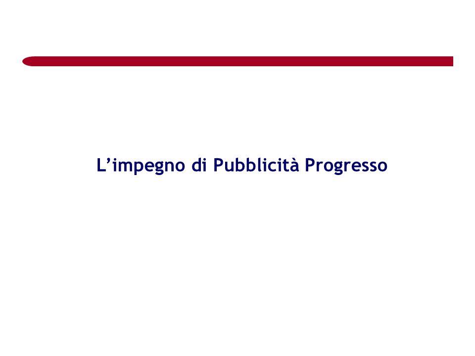Limpegno di Pubblicità Progresso