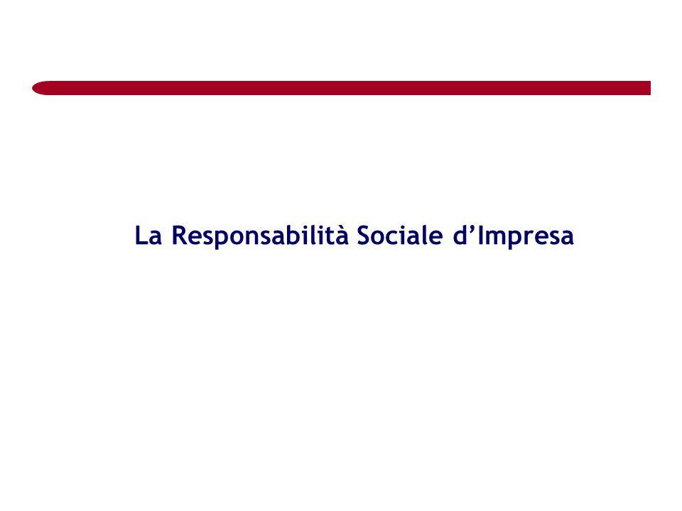 La Responsabilità Sociale dImpresa