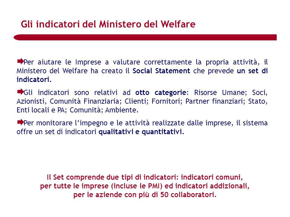 Gli indicatori del Ministero del Welfare Per aiutare le Imprese a valutare correttamente la propria attività, il Ministero del Welfare ha creato il So