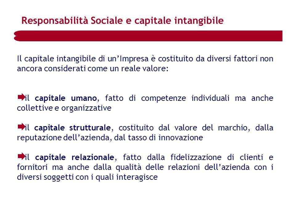 Responsabilità Sociale e capitale intangibile Il capitale intangibile di unImpresa è costituito da diversi fattori non ancora considerati come un real