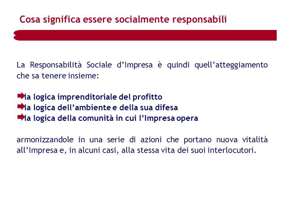 Cosa significa essere socialmente responsabili La Responsabilità Sociale dImpresa è quindi quellatteggiamento che sa tenere insieme: la logica imprend