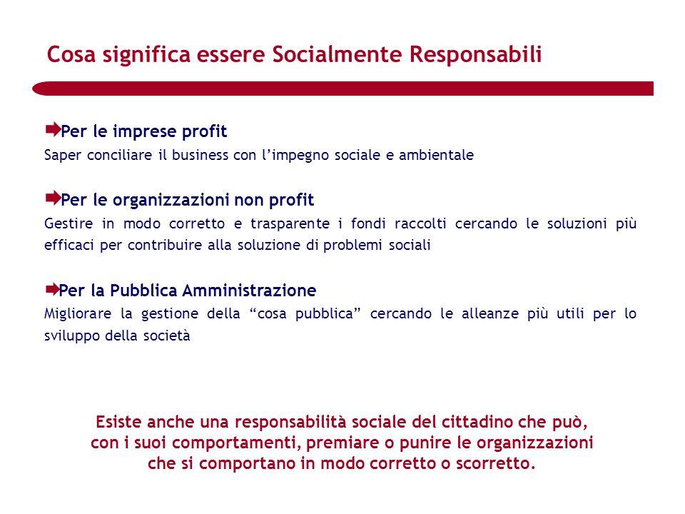 Cosa significa essere Socialmente Responsabili Esiste anche una responsabilità sociale del cittadino che può, con i suoi comportamenti, premiare o pun