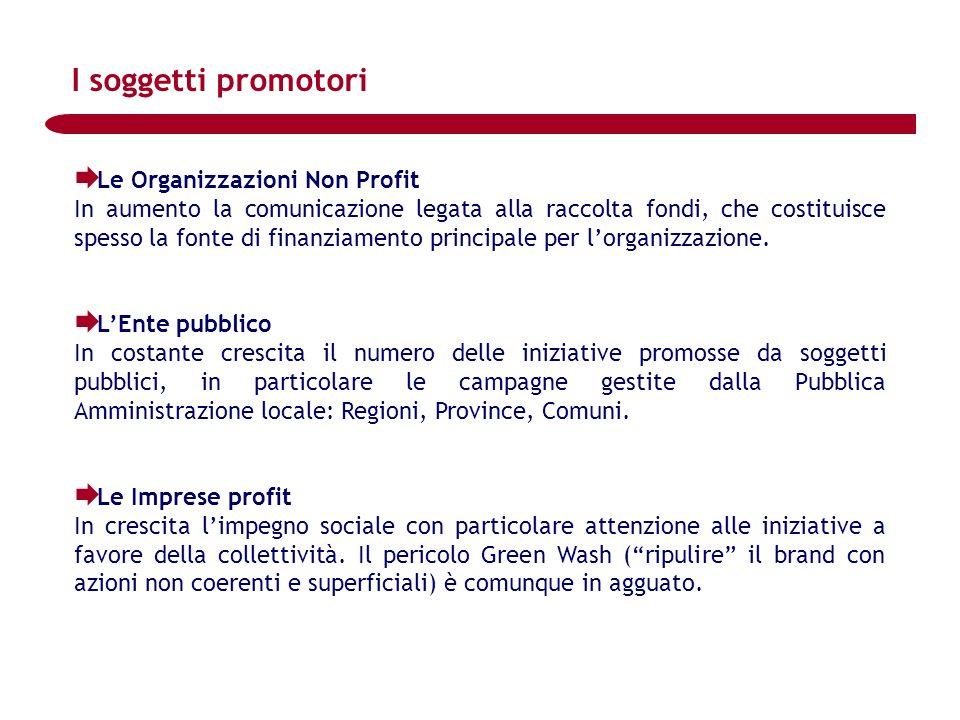 Le Organizzazioni Non Profit In aumento la comunicazione legata alla raccolta fondi, che costituisce spesso la fonte di finanziamento principale per l