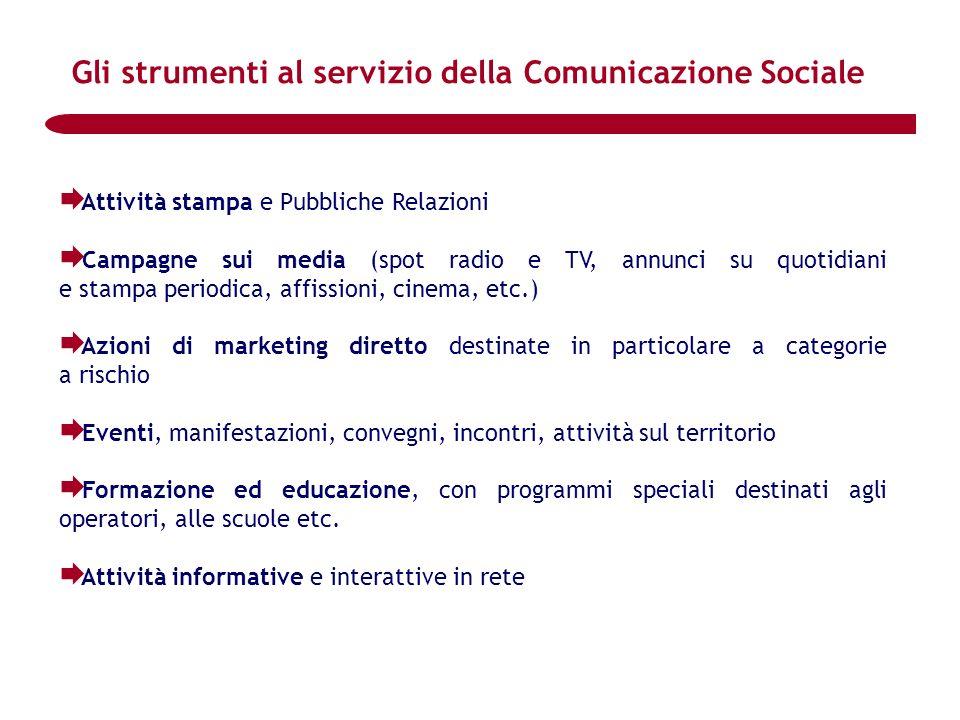 Attività stampa e Pubbliche Relazioni Campagne sui media (spot radio e TV, annunci su quotidiani e stampa periodica, affissioni, cinema, etc.) Azioni