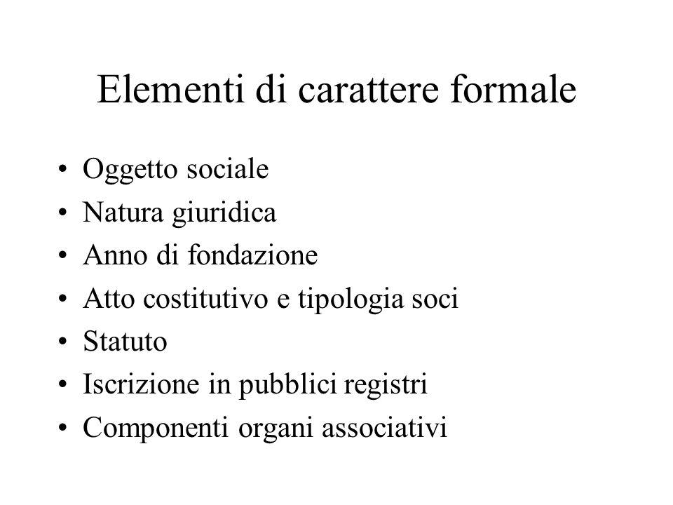 Elementi di carattere formale Oggetto sociale Natura giuridica Anno di fondazione Atto costitutivo e tipologia soci Statuto Iscrizione in pubblici registri Componenti organi associativi