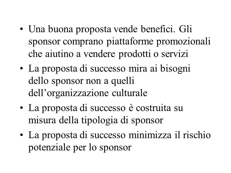 Una buona proposta vende benefici. Gli sponsor comprano piattaforme promozionali che aiutino a vendere prodotti o servizi La proposta di successo mira