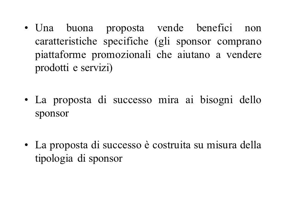 Una buona proposta vende benefici non caratteristiche specifiche (gli sponsor comprano piattaforme promozionali che aiutano a vendere prodotti e servi
