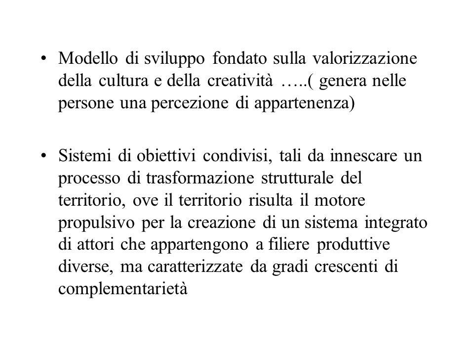 Modello di sviluppo fondato sulla valorizzazione della cultura e della creatività …..( genera nelle persone una percezione di appartenenza) Sistemi di