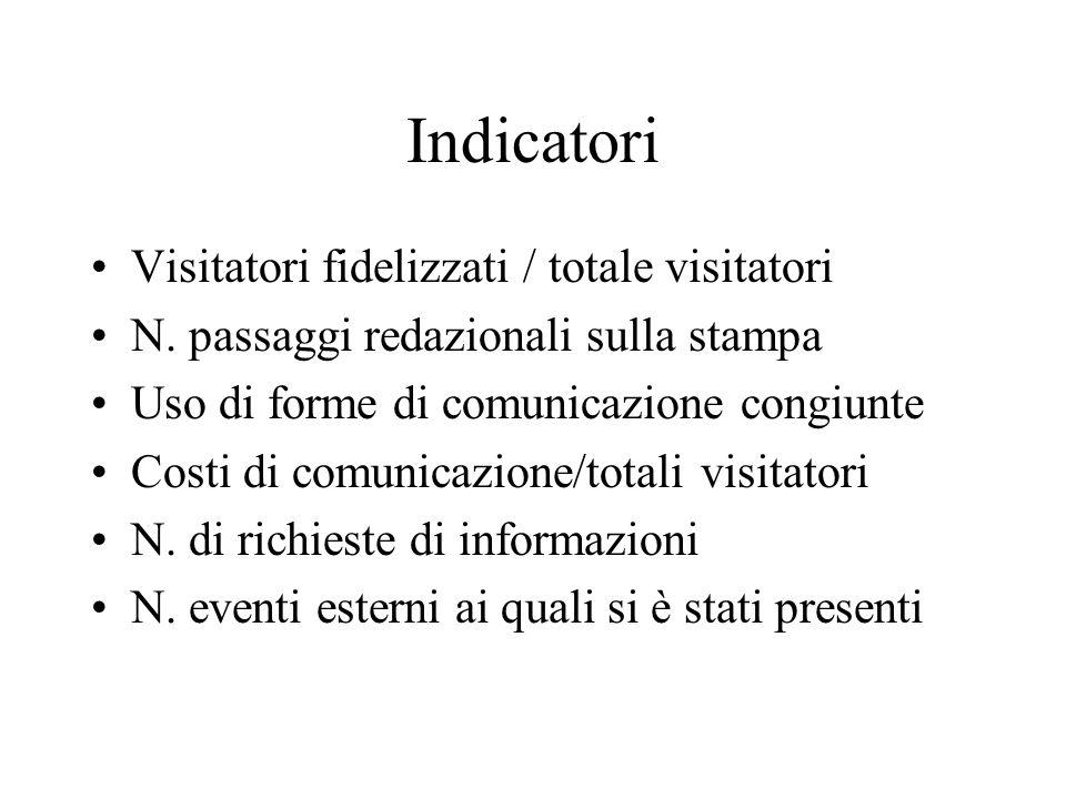 Indicatori Visitatori fidelizzati / totale visitatori N. passaggi redazionali sulla stampa Uso di forme di comunicazione congiunte Costi di comunicazi