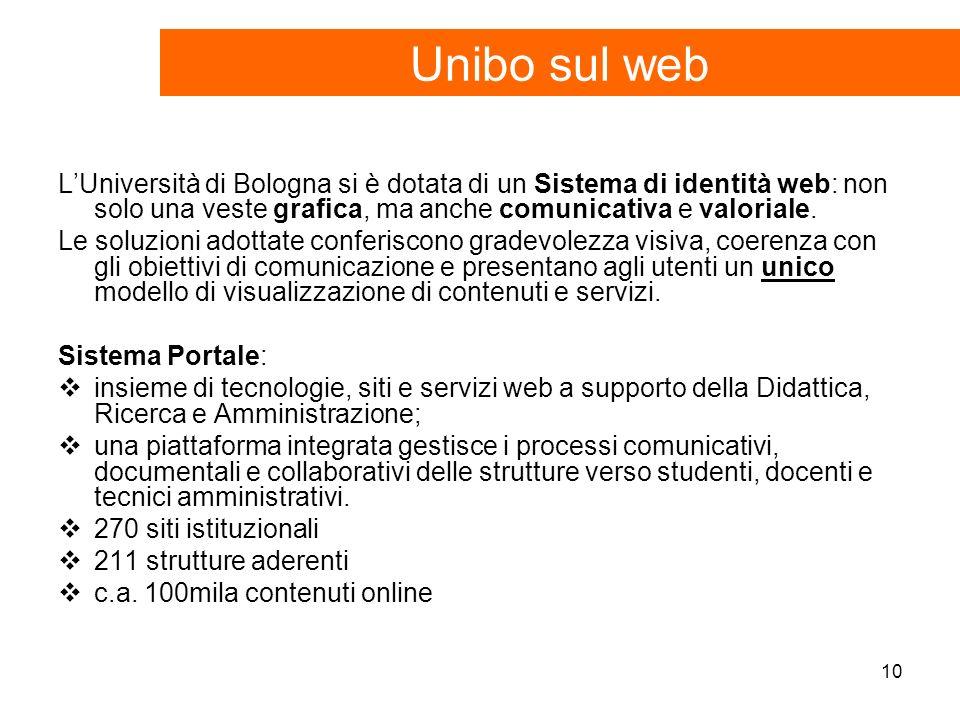 10 LUniversità di Bologna si è dotata di un Sistema di identità web: non solo una veste grafica, ma anche comunicativa e valoriale.