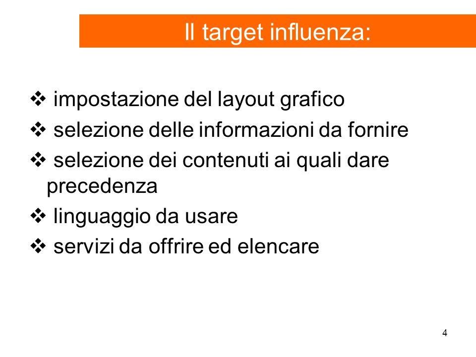 4 impostazione del layout grafico selezione delle informazioni da fornire selezione dei contenuti ai quali dare precedenza linguaggio da usare servizi da offrire ed elencare Il target influenza: