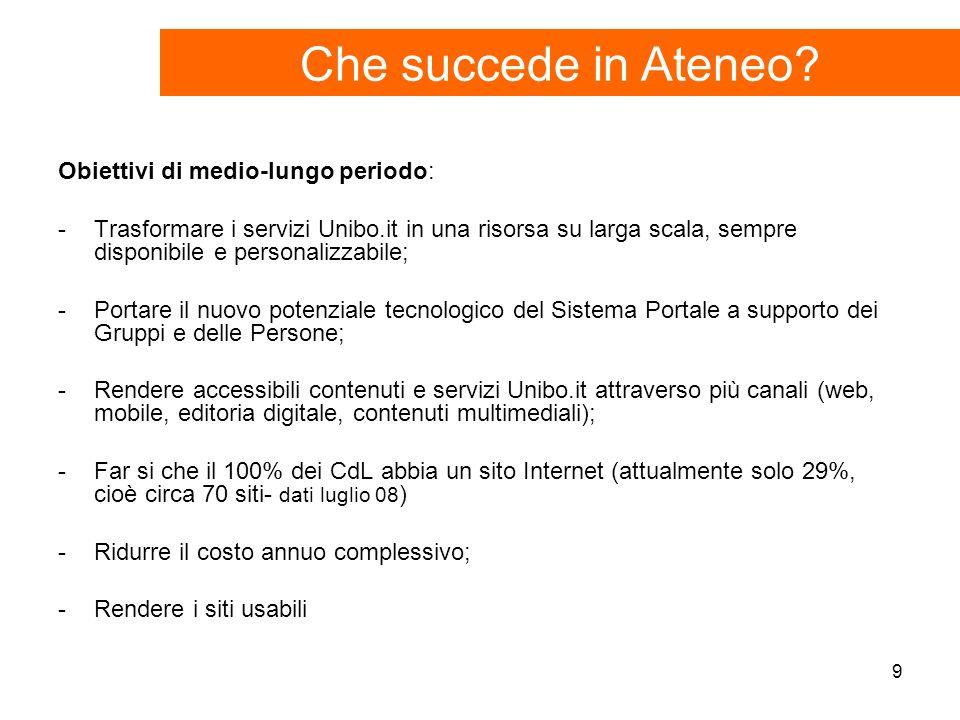 9 Obiettivi di medio-lungo periodo: -Trasformare i servizi Unibo.it in una risorsa su larga scala, sempre disponibile e personalizzabile; -Portare il nuovo potenziale tecnologico del Sistema Portale a supporto dei Gruppi e delle Persone; -Rendere accessibili contenuti e servizi Unibo.it attraverso più canali (web, mobile, editoria digitale, contenuti multimediali); -Far si che il 100% dei CdL abbia un sito Internet (attualmente solo 29%, cioè circa 70 siti- dati luglio 08 ) -Ridurre il costo annuo complessivo; -Rendere i siti usabili Che succede in Ateneo