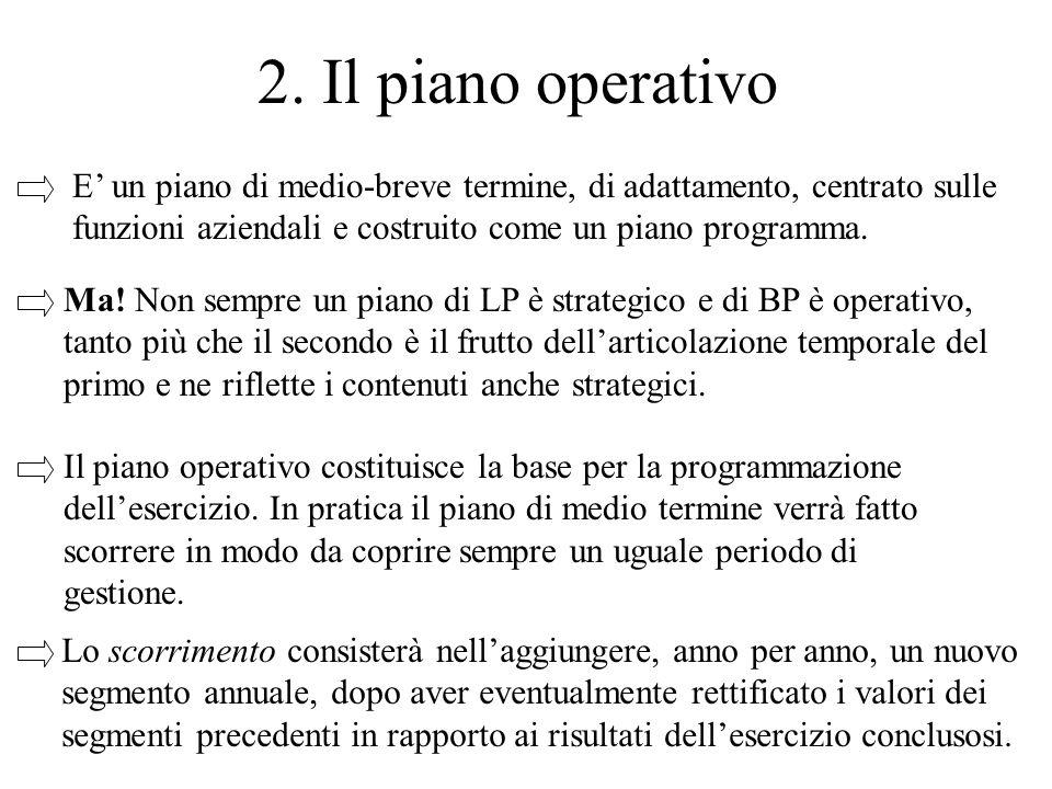 2. Il piano operativo E un piano di medio-breve termine, di adattamento, centrato sulle funzioni aziendali e costruito come un piano programma. Il pia