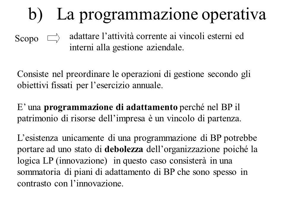 b)La programmazione operativa Scopo adattare lattività corrente ai vincoli esterni ed interni alla gestione aziendale. E una programmazione di adattam