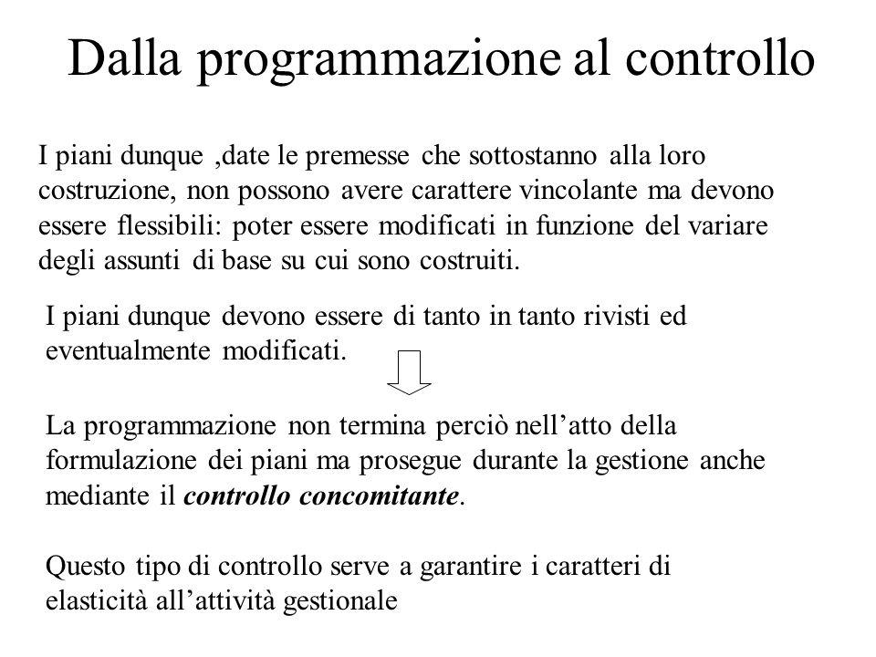 Dalla programmazione al controllo La programmazione non termina perciò nellatto della formulazione dei piani ma prosegue durante la gestione anche med