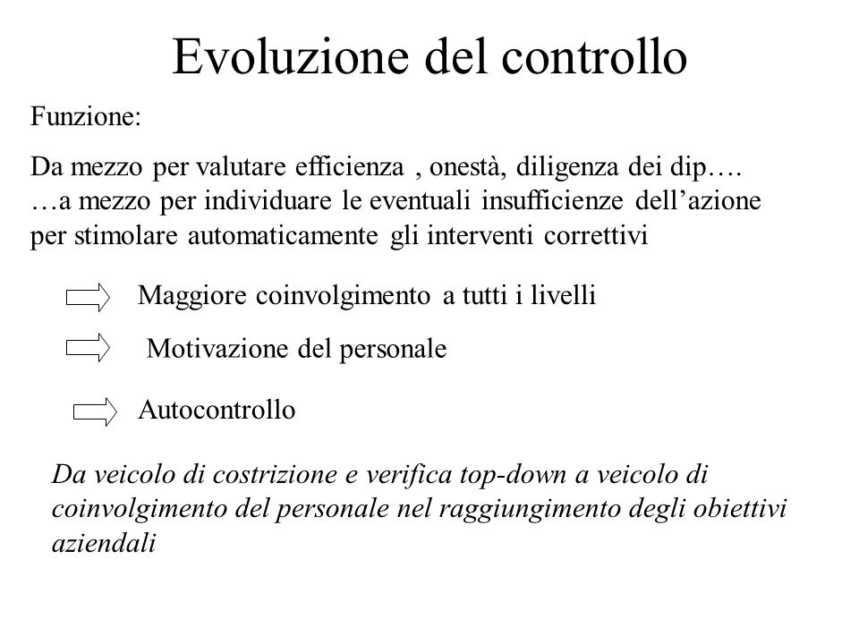 Evoluzione del controllo Funzione: Da mezzo per valutare efficienza, onestà, diligenza dei dip…. …a mezzo per individuare le eventuali insufficienze d