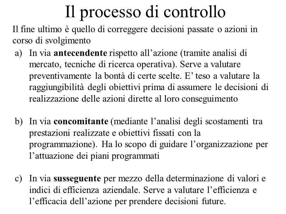 Il processo di controllo Il fine ultimo è quello di correggere decisioni passate o azioni in corso di svolgimento a)In via antecendente rispetto allaz