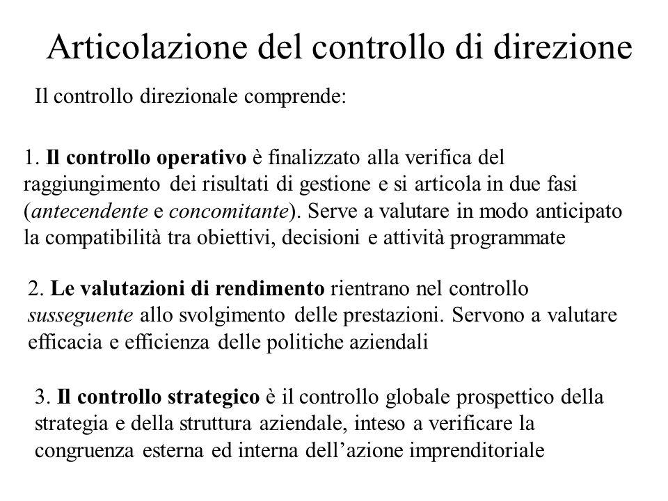 Articolazione del controllo di direzione Il controllo direzionale comprende: 1. Il controllo operativo è finalizzato alla verifica del raggiungimento