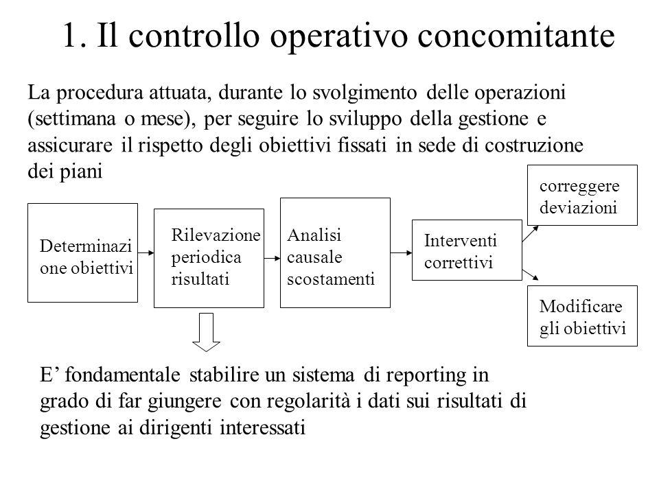 1. Il controllo operativo concomitante Determinazi one obiettivi Rilevazione periodica risultati Analisi causale scostamenti Interventi correttivi cor