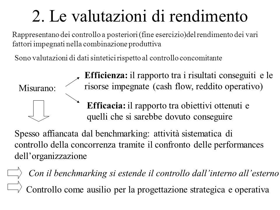 2. Le valutazioni di rendimento Rappresentano dei controllo a posteriori (fine esercizio)del rendimento dei vari fattori impegnati nella combinazione