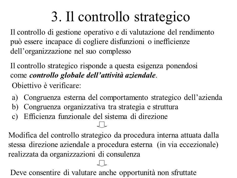 3. Il controllo strategico Il controllo di gestione operativo e di valutazione del rendimento può essere incapace di cogliere disfunzioni o inefficien