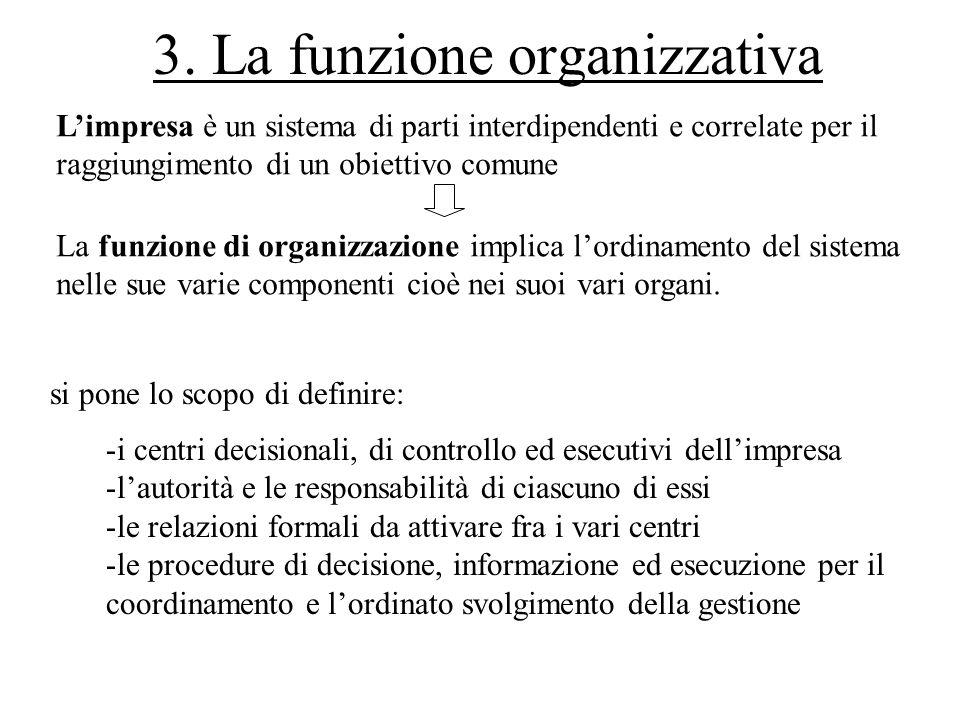 3. La funzione organizzativa Limpresa è un sistema di parti interdipendenti e correlate per il raggiungimento di un obiettivo comune La funzione di or
