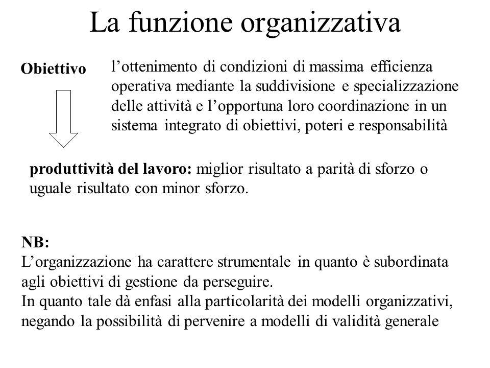 La funzione organizzativa lottenimento di condizioni di massima efficienza operativa mediante la suddivisione e specializzazione delle attività e lopp